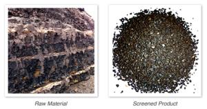 Humate-Raw Material